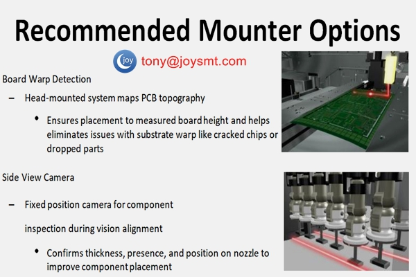 Recommended Mounter Options